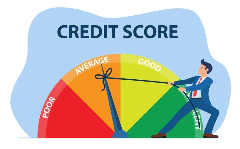 which best explains what a credit score represents